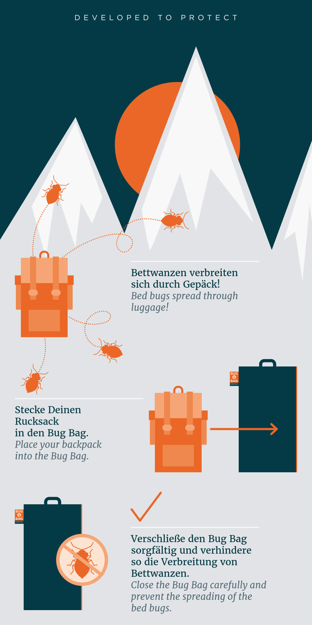 Permetex Bug Bag - Anwendung